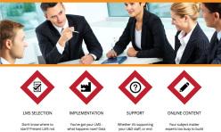 Training Management Web Design Sydney